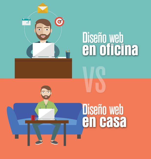 ¿Qué precio tiene un diseñador de páginas Web y WordPress Freelance?